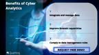 Benefits of Cyber Analytics