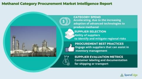 Global Methanol Market - Procurement Intelligence Report. (Graphic: Business Wire)