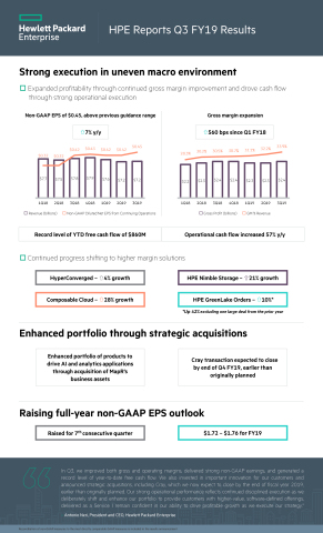 HPE Q3 FY19 Earnings Results Infographic