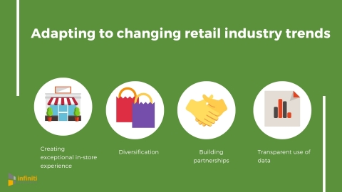 Adapting to changing retail industry trends. (Graphic: Business Wire)