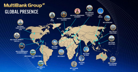 MultiBank Group Global Presence 2019 (Photo: Business Wire)