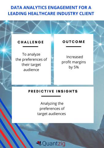 Data Analytics Engagement (Graphic: Business Wire)