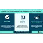 Competitor analysis solution for an automotive company