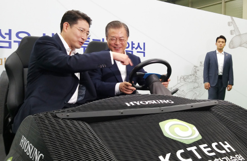 Hyosung (KRX:004800) seeks to be among global top three producers of carbon fibers through heavy investment. Hyosung Chairman Cho Hyun-Joon will invest a total of KRW 1 trillion in its carbon fibers business by 2028 to expand its production capacity from the current 2,000 metric tons a year (one line) to 24,000 metric tons (10 lines). That will be the world's single-largest factory. Works for the first round of installation extension are underway. In January 2020 when the first round will be done, a carbon fiber factory with an annual capacity of 2,000 metric tons will be completed. It will churn out carbon fibers in earnest from February. (Photo: Business Wire)
