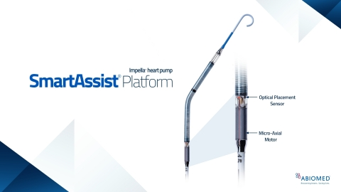 The new Impella CP heart pump features a fiber optic sensor, optimally positioned to measure the placement signal in the aorta, identify pump placement and enable repositioning without the use of imaging. (Graphic: Abiomed)