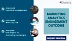 Marketing Analytics Engagement