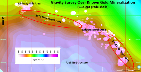 Figure 1 – Gravity survey over known gold mineralization (Graphic: Business Wire)
