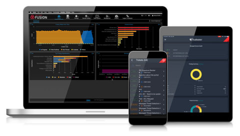 Trustwave Fusion platform across multiple devices. (Photo: Business Wire)