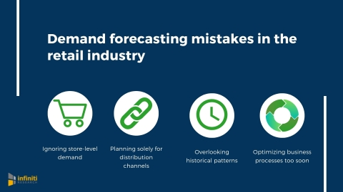 Demand forecasting mistakes in the retail industry. (Graphic: Business Wire)