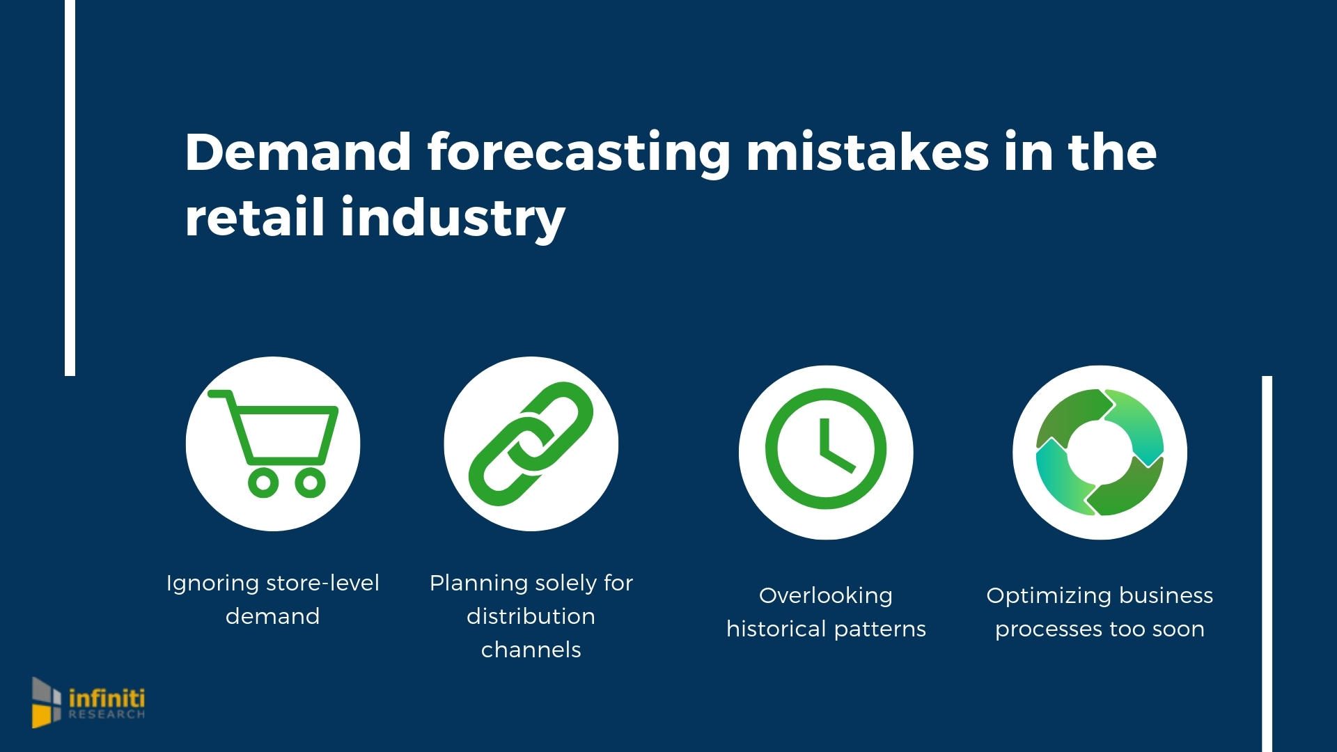 Demand Forecasting in Retail: Experts at Infiniti Uncover
