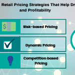 Three Proven Retail Pricing Strategies That Help Drive Growth and Profitability