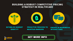 Building a robust competitive pricing strategy in healthcare.