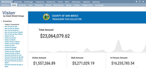 Total taxes collected on day of TaxSys go-live in San Mateo County (September 3, 2019) (Photo: Business Wire)