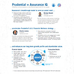 Prudential + Assurance IQ Fact Sheet (Graphic: Business Wire)