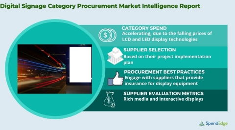 Global Digital Signage Market - Procurement Intelligence Report. (Graphic: Business Wire)
