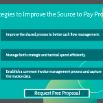 Strategies to Improve the Source to Pay Process.