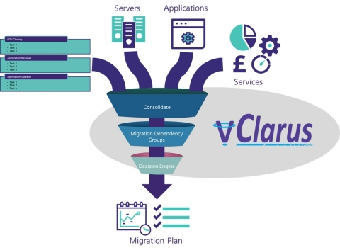 New vClarus decision engine accelerates the journey to the cloud: good news for business (Photo: Business Wire)