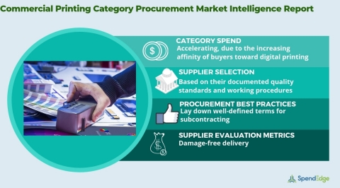 Global Commercial Printing Industry - Procurement Intelligence Report. (Graphic: Business Wire)