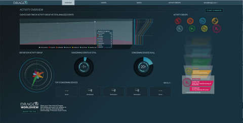Dragos ICS/OT Threat Detection app now available in the CrowdStrike Store