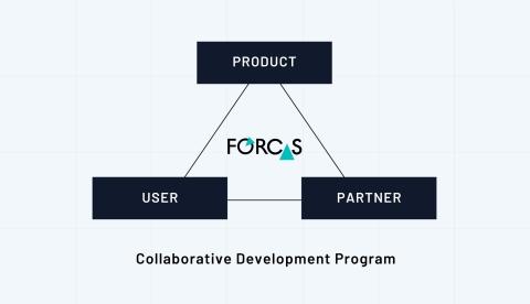 Collaborative Development Program (Graphic: Business Wire)