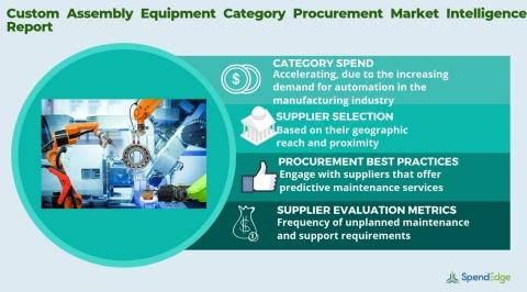 Global Custom Assembly Equipment Market - Procurement Intelligence Report.