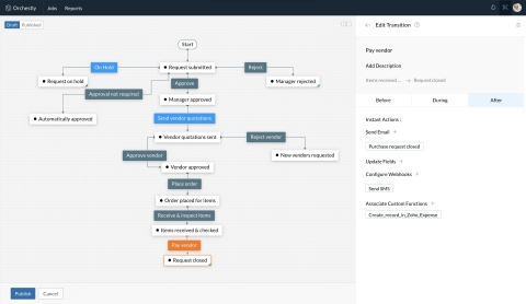 This is a screenshot of the application Zoho Orchestly. (Graphic: Business Wire)