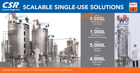 ABEC将一次性生物反应器的容量提升至6,000升(图示:美国商业资讯)
