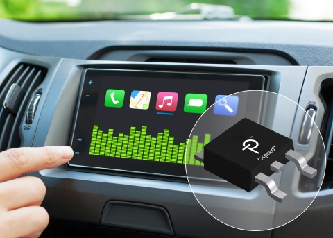 Automotive-qualified 200 V Qspeed diodes from Power Integrations excel in audio amplifiers. Low-noise, high-efficiency, AEC-Q101 diodes solve thermal, EMI and distortion challenges in power amplifiers. (Photo: Business Wire)