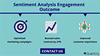 SENTIMENT ANALYSIS ENGAGEMENT (Graphic: Business Wire)