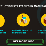 Cost reduction strategies in manufacturing.