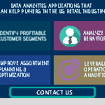 Top Data Analytics Applications That Can Help Players in the US Retail Industry