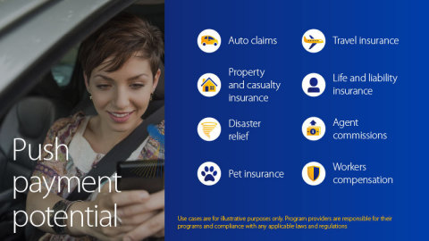 Visa Direct powers real-time insurance payouts, providing people access to their funds when they need it most. (Graphic: Business Wire)