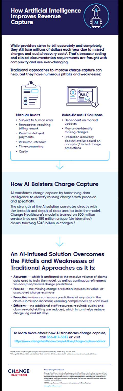 Change Healthcare Charge Capture Advisor Infographic