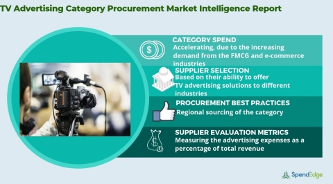 Global TV Advertising Market - Procurement Intelligence Report. (Graphic: Business Wire)