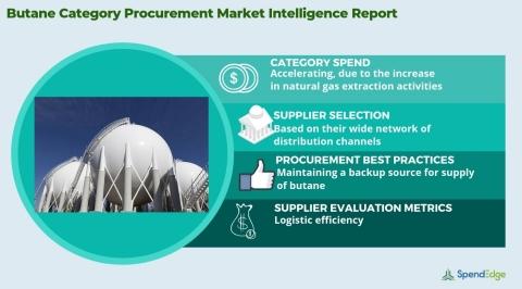 Global Butane Market - Procurement Intelligence Report. (Graphic: Business Wire)