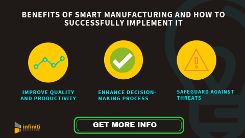 Benefits of smart manufacturing and how to successfully implement it.