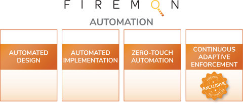 FireMon Automation - with Exclusive Continuous Adaptive Enforcement (Photo: Business Wire)