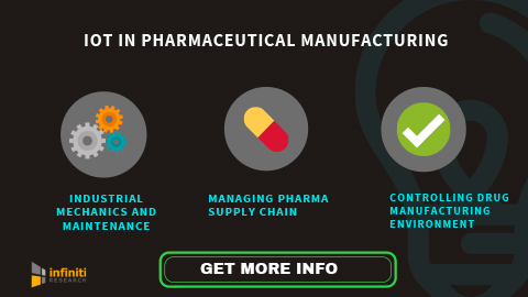 IoT in Pharmaceutical Manufacturing. (Graphic: Business Wire)