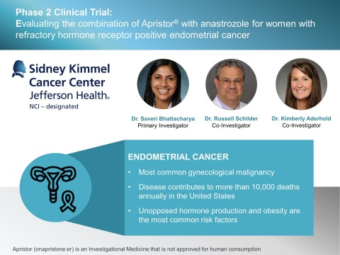 Context Therapeutics and Jefferson Health to Evaluate Apristor Combination Therapy for Women with Advanced Endometrial Cancer (Graphic: Business Wire)