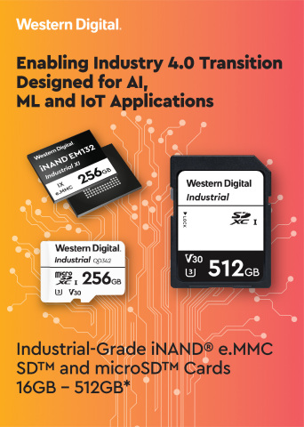 Western Digital Industrial-Grade iNAND e.MMC, SD and microSD cards (Graphic: Business Wire)