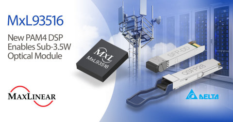 MxL93516 Enables Sub-3.5W Optical Module (Graphic: Business Wire)