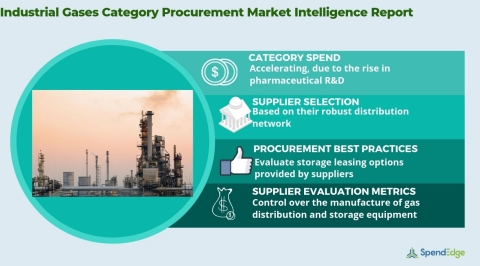 Global Industrial Gases Market - Procurement Intelligence Report. (Graphic: Business Wire)