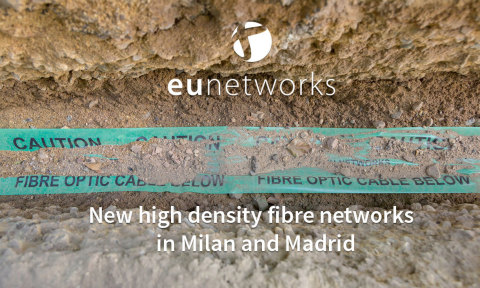 New high density fibre networks in Milan and Madrid (Photo: Business Wire)