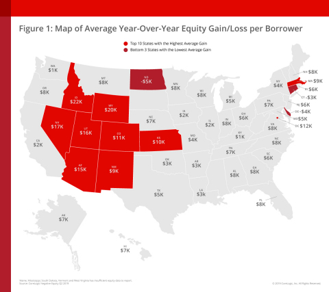 Map of Average Year-Over-Year Equity Gain/Loss per Borrower (Graphic: Business Wire)