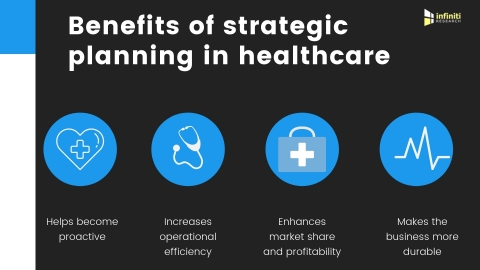 Benefits of strategic planning in healthcare. (Graphic: Business Wire)