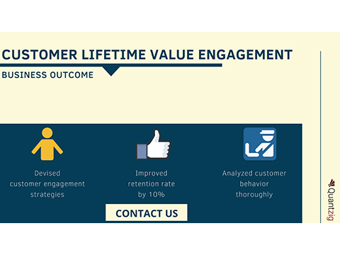 Customer Lifetime Value Engagement Outcome