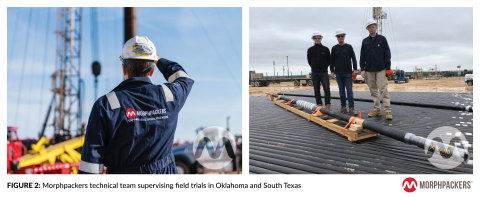 FIGURE 2: Morphpackers technical team supervising field trials in Oklahoma and South Texas (Photo: Business Wire)