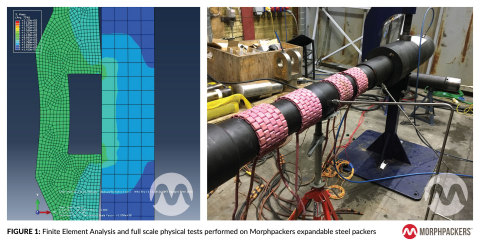 FIGURE 1: Finite Element Analysis and full scale physical tests performed on Morphpackers expandable steel packers (Photo: Business Wire)