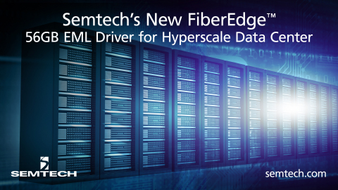 Semtech and FiberEdge  (Graphic: Business Wire)