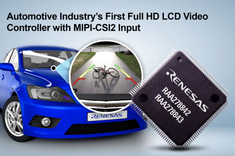 Automotive industry's first full HD LCD video controller with MIPI-CSI2 input (Graphic: Business Wire)